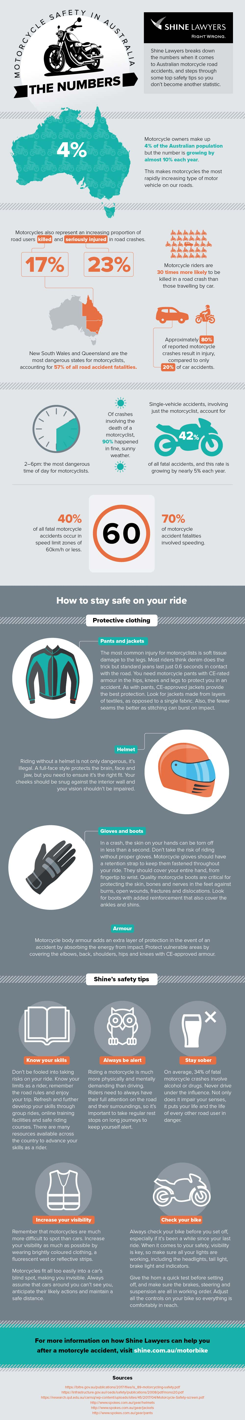motorcycle-stats-safety-infographic